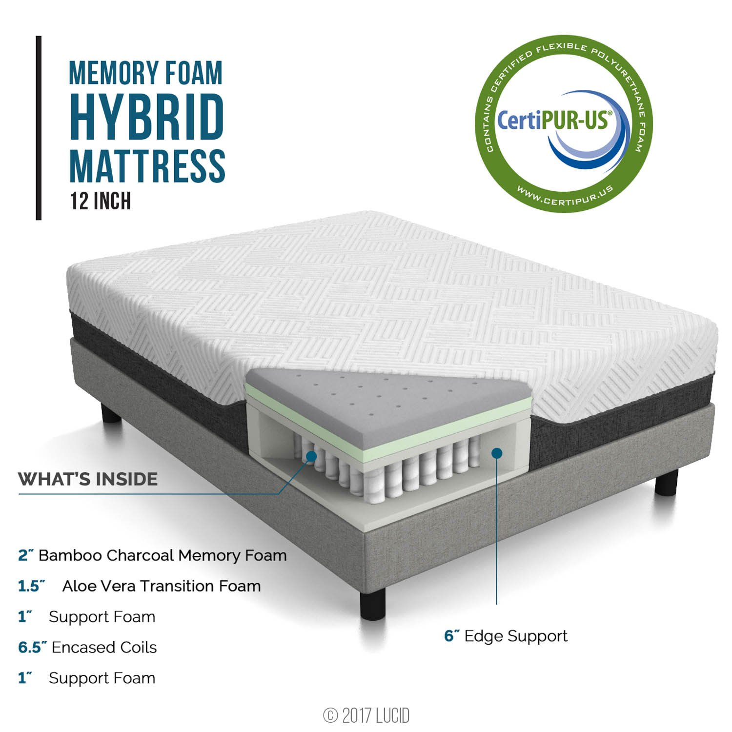 LUCID Memory Foam Mattress with Aloe Vera and Bamboo Charcoal-Infused