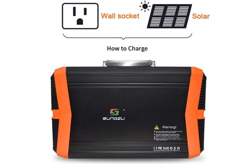 2. Portable Power Station by Sungzu Tech.