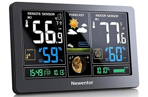 3. Newentor Wireless Color Display Digital